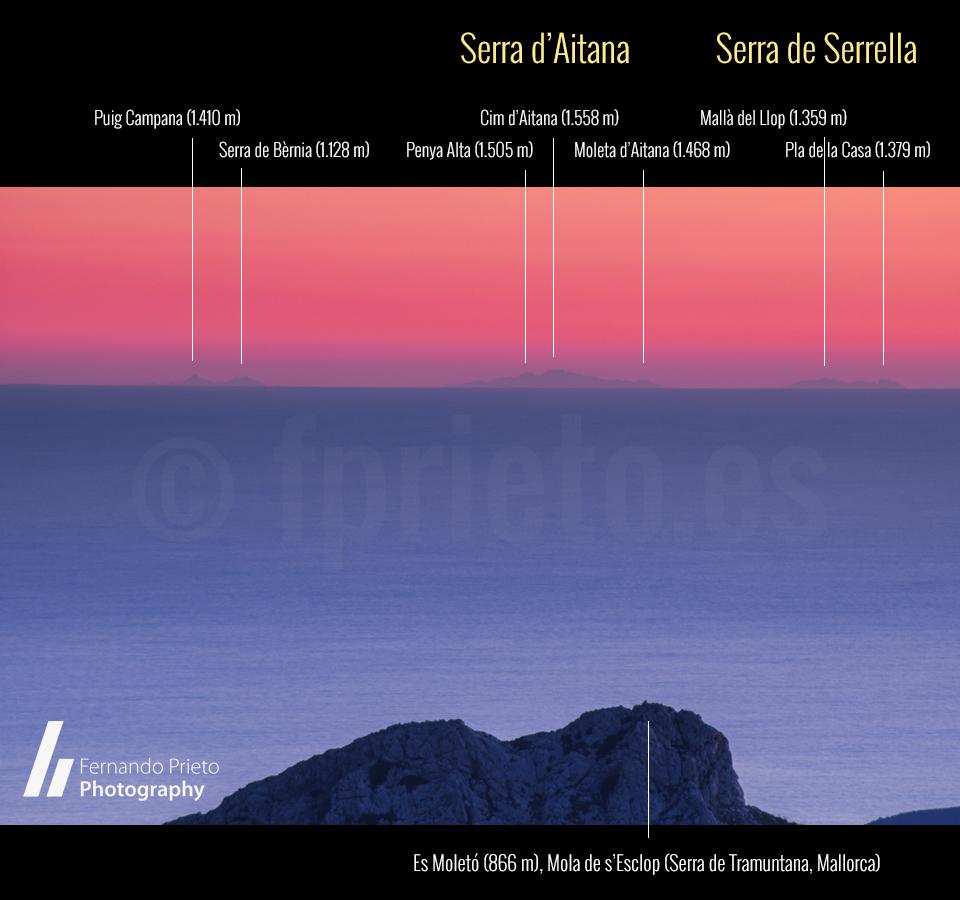 Alicante desde Mallorca. Identificación de cimas