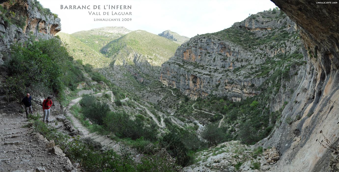 Barranc de l'Infern - Panorámica desde El Forat